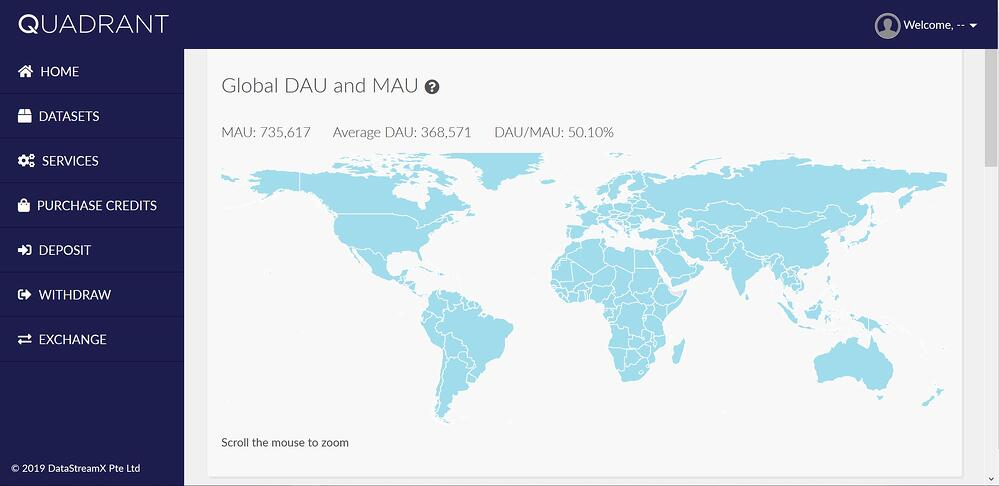 Quality Dashboard - Global MAU and DAU Counts