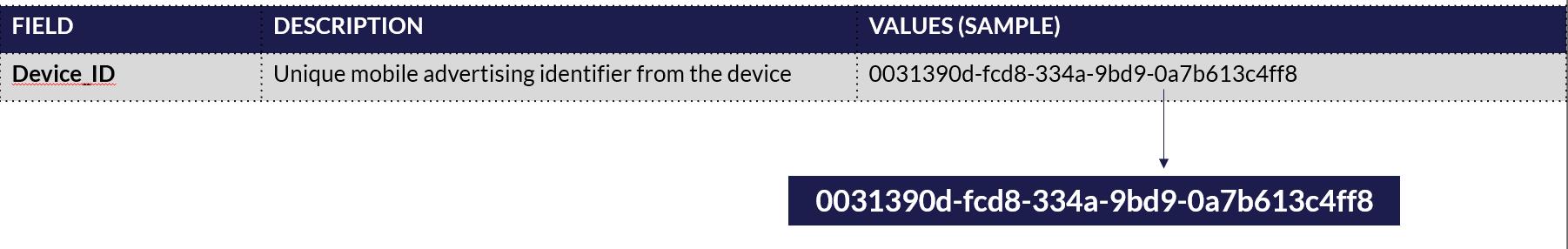 Device ID-1
