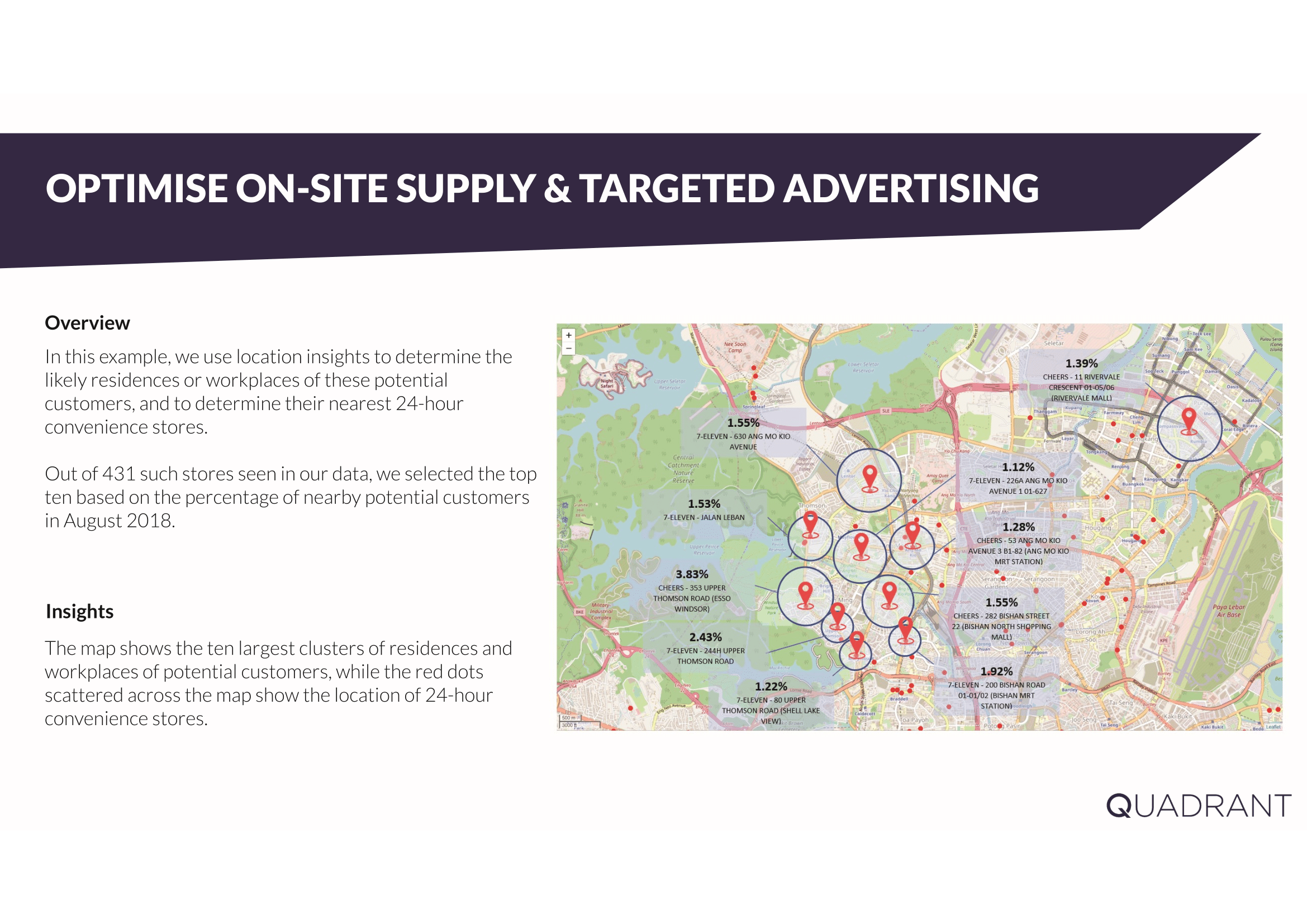 Location Data Use Case Snippet 2