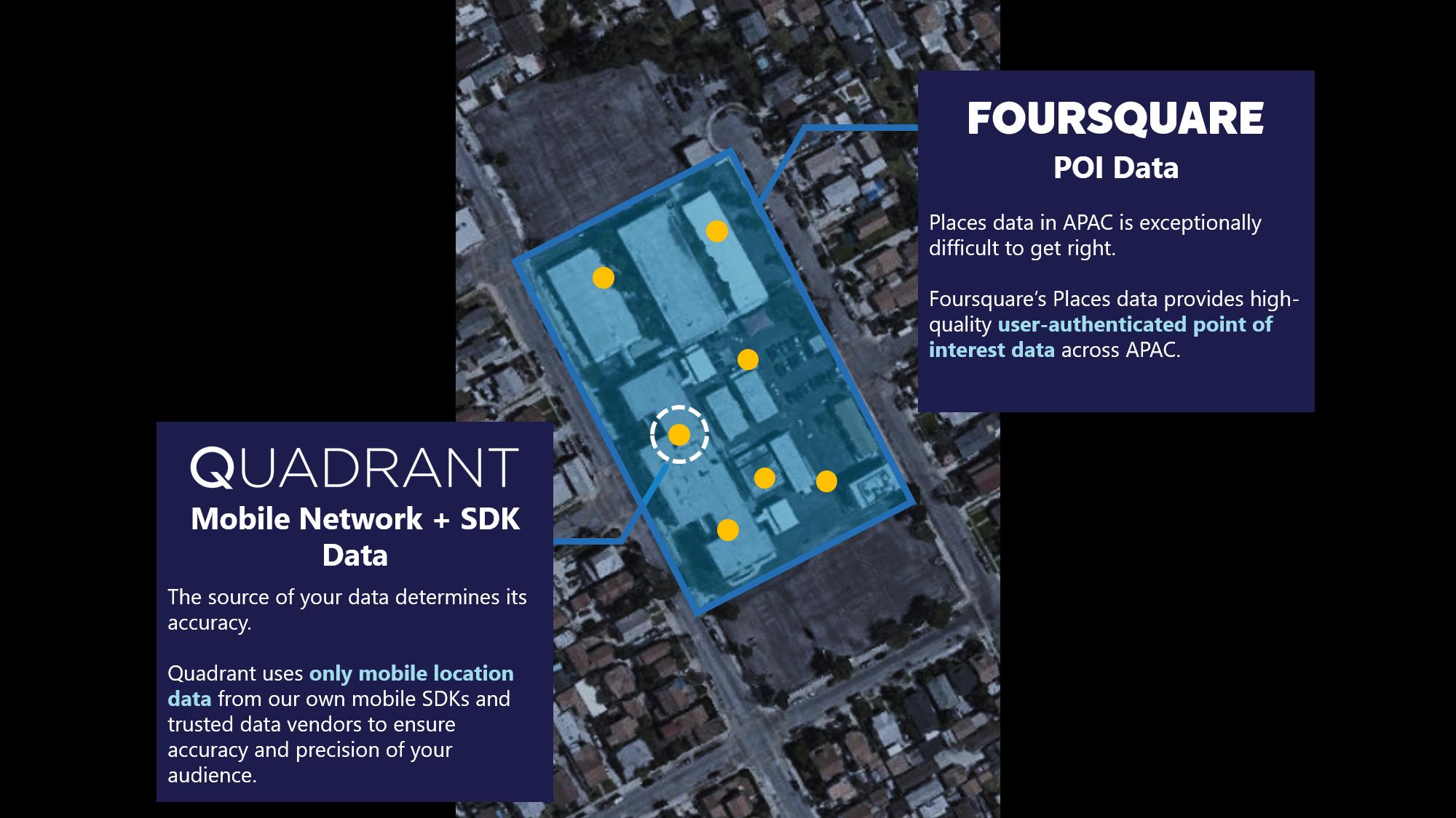 Foursquare places database and Quadrant mobile location data