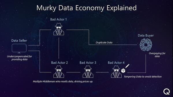 Murky data economy explained