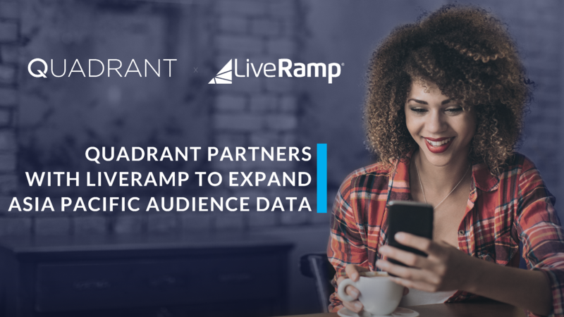 Quadrant x LiveRamp Partnership