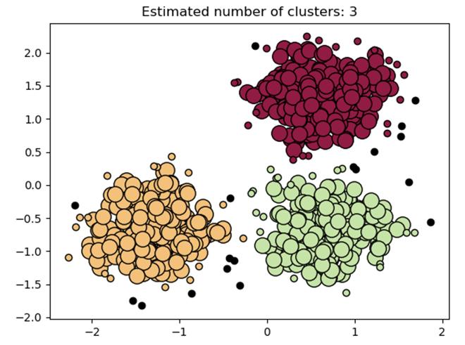 cluster_analysis2