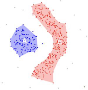 cluster_analysis3
