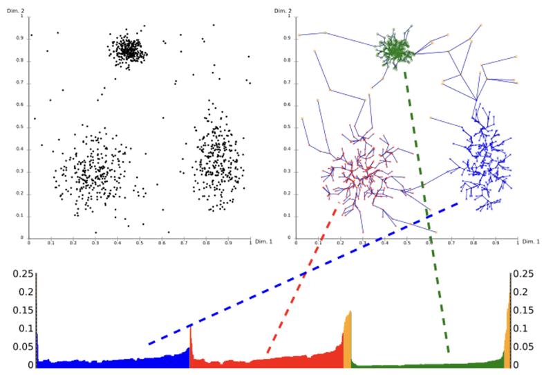 cluster_analysis4